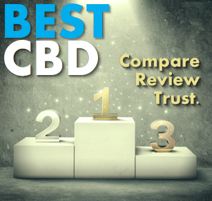 best cbd oil review and comparison